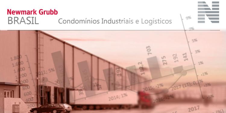 Situação dos Condomínios industriais e logísticos no Rio de janeiro e São Paulo